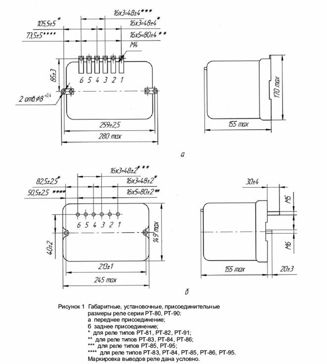 Реле максимального тока с зависимой выдержкой времени РТ-80, РТ-90